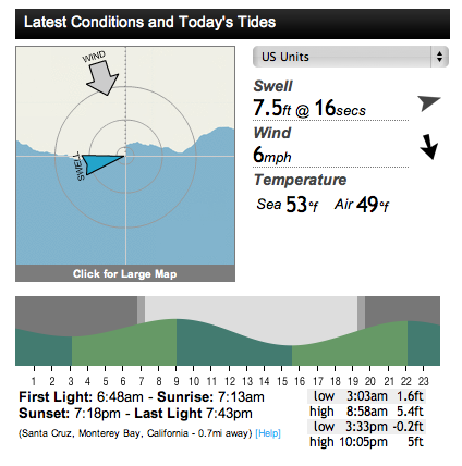 Surf report for first Day of 2011 SCSKF